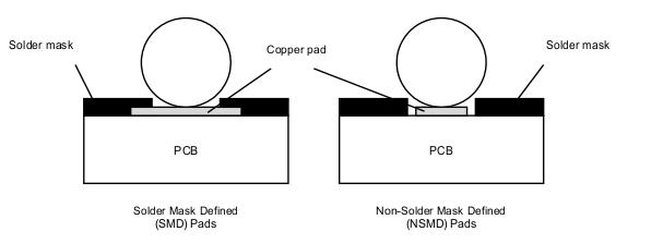 pcb solder mask
