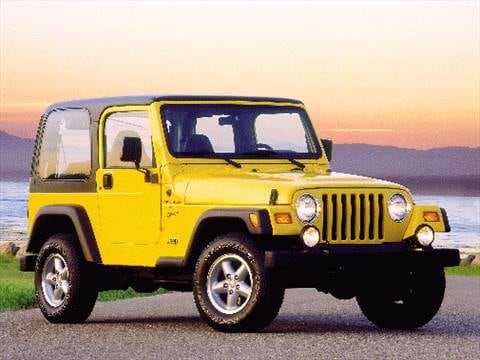 2000 Jeep Wrangler Pricing, Ratings  Reviews Kelley Blue Book