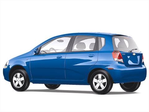 2006 Chevrolet Aveo Pricing Ratings Reviews Kelley