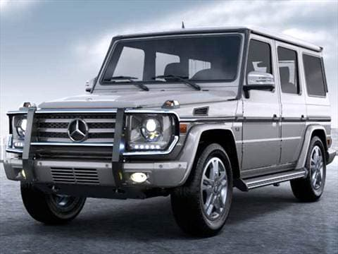2015 Mercedes-Benz G-Class Pricing, Ratings  Reviews Kelley