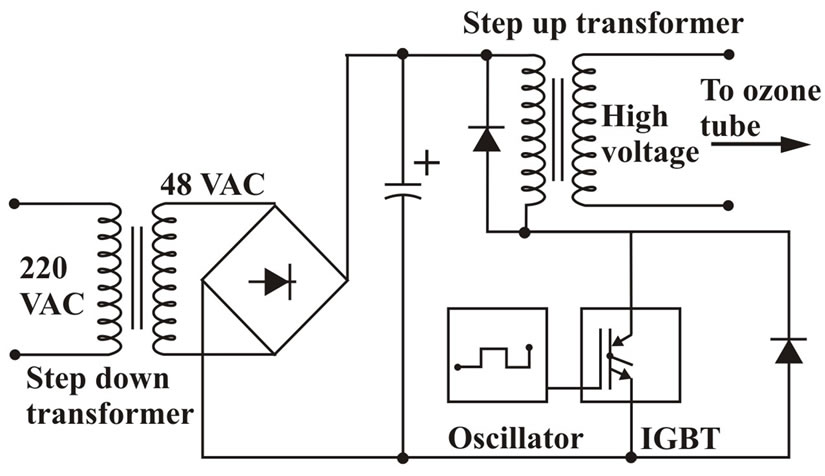 fig 1 multifunction ozone generator circuit