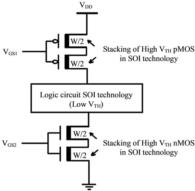 mos transistors operation