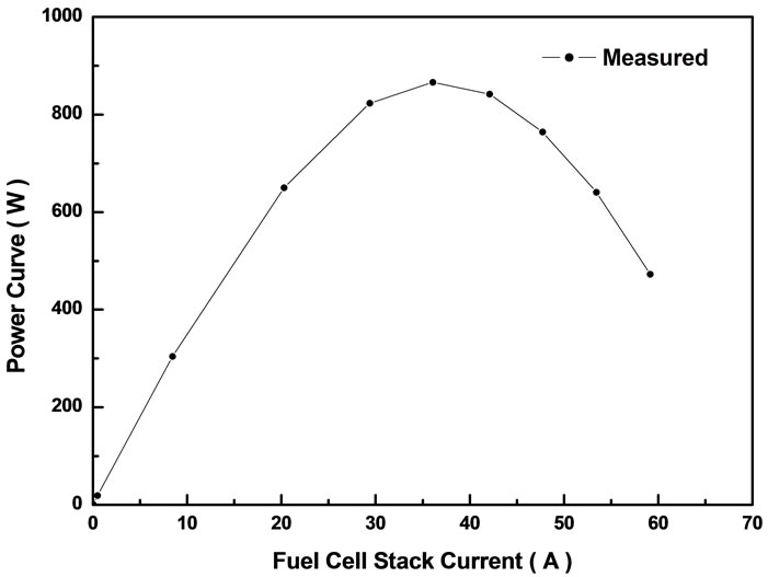 hho cell power supply page 2