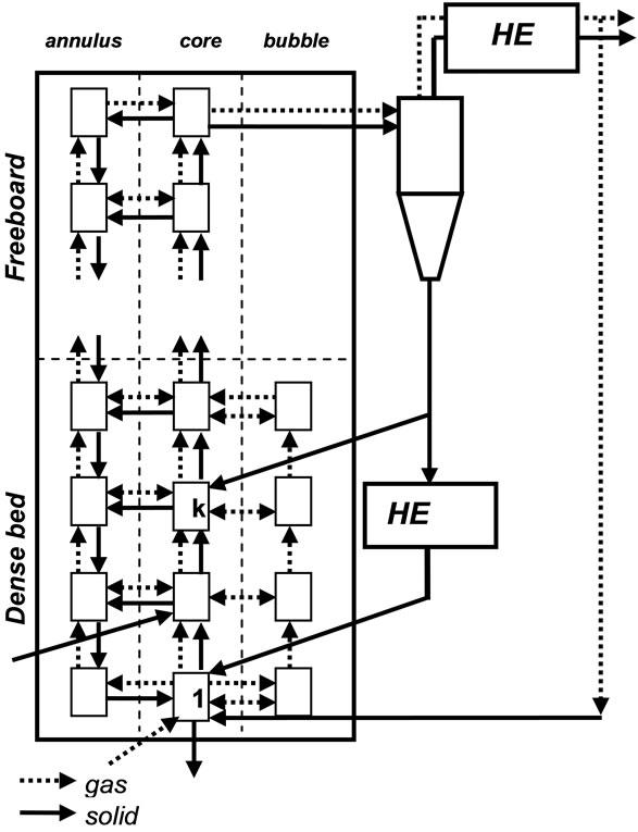 cfb boiler process flow diagram