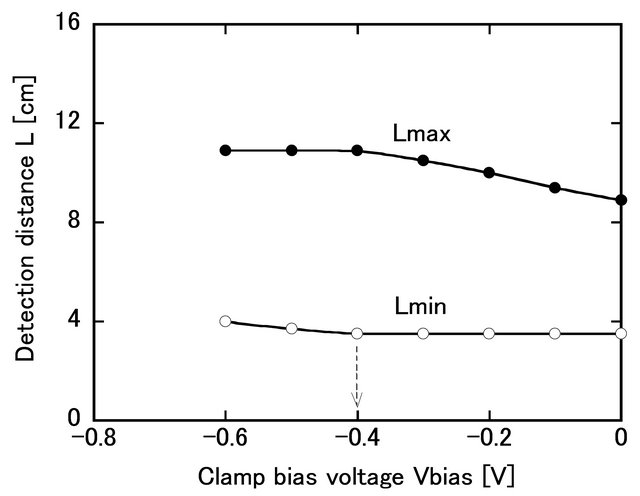 figure 72 differential amplifier circuit