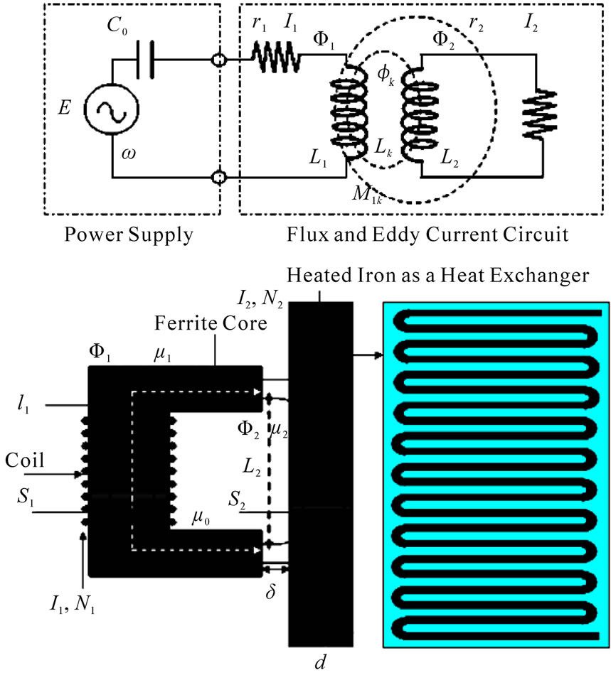 Simple Induction Heater Circuit Auto Electrical Wiring Diagram Sg3524inverter Scap Power Inverter Heating Furnace