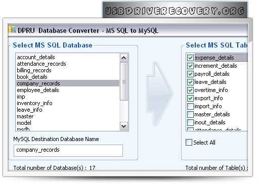 Convert MS SQL to MySQL 2015 on FileCart