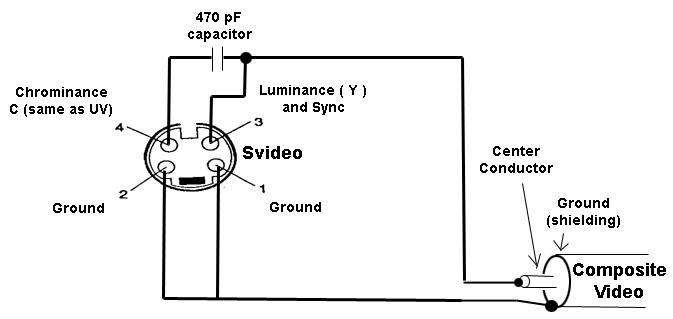 Svhs Wiring Diagram - Wiring Diagram Database