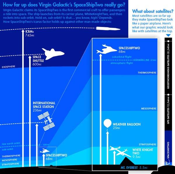 Communication Technology data visualization history evolution - advertising timeline template
