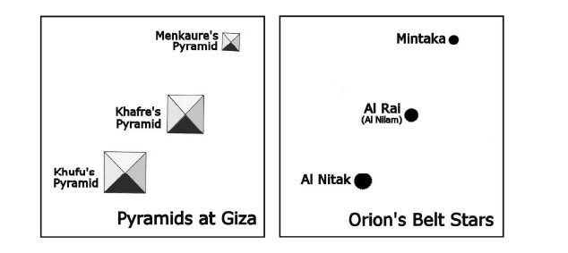 The Giza Pyramids as a Stellar Representation of Orionu0027s Belt - agenda sample
