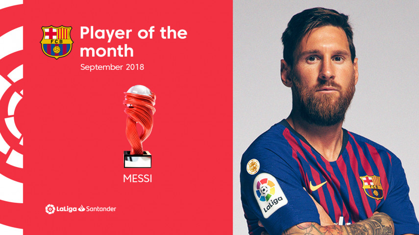 Flipboard Leo Messi Is The September Player Of The Month