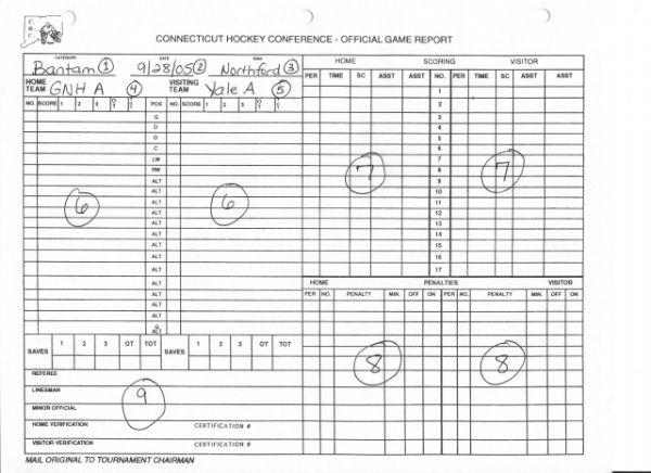 hockey score sheets - Peopledavidjoel - hockey score sheet
