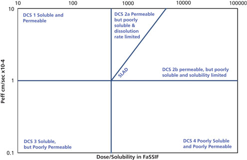 Drug Classifications Chart For Nurses - Ibovjonathandedecker