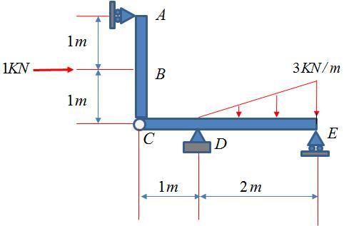 Fig 14 quiz 2