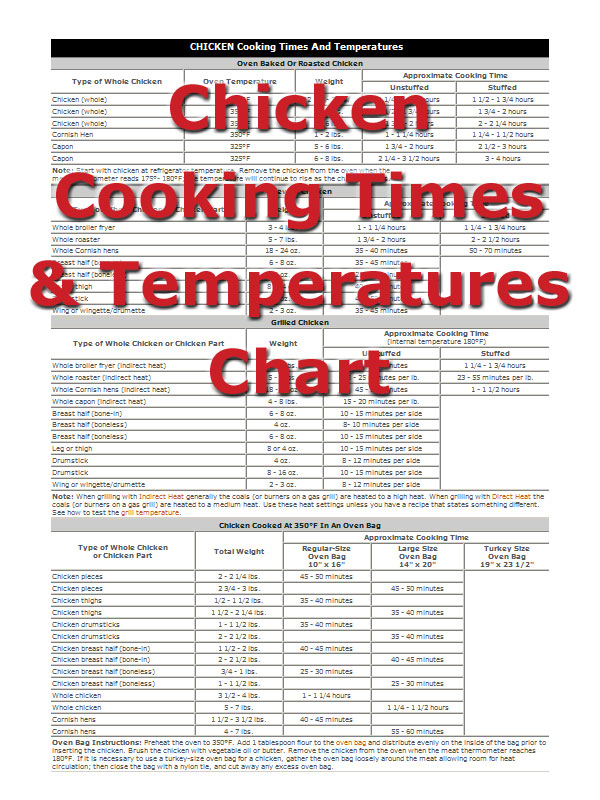 Pork Cooking Times - How To Cooking Tips - RecipeTips