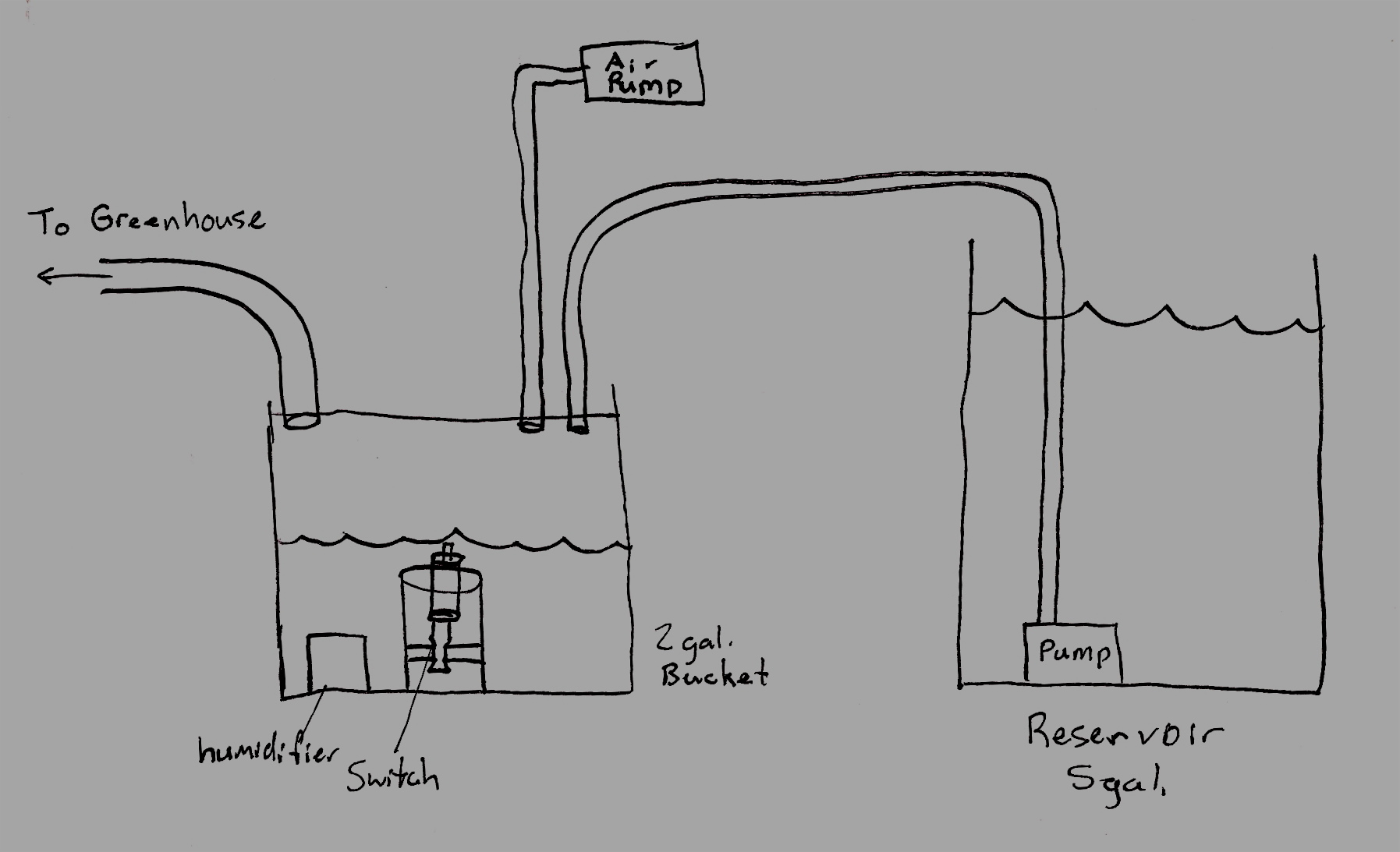 white rodgers humidifier wiring diagram