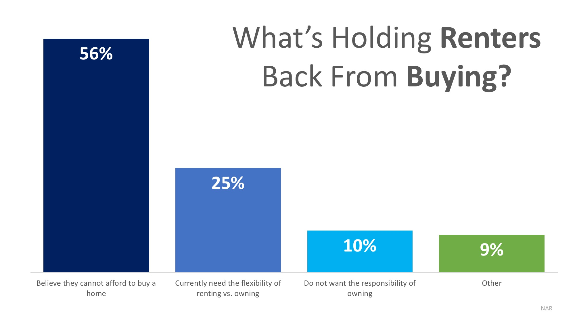 Fullsize Of One Reason To Buy A Home Instead Of Rent A Home Is