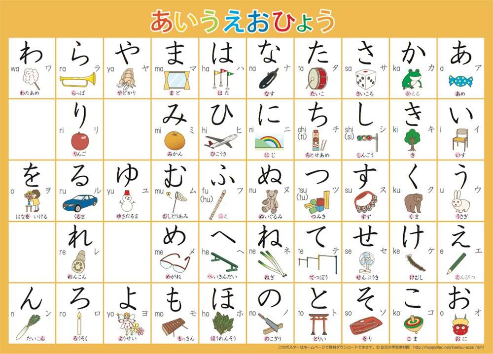 27 Downloadable Hiragana Charts - hiragana alphabet chart