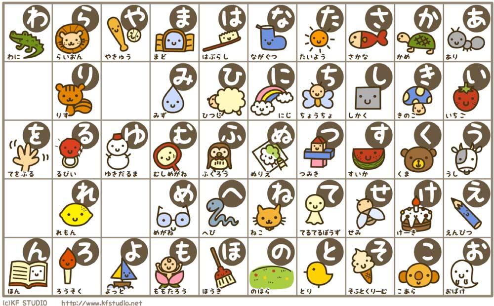 27 Downloadable Hiragana Charts