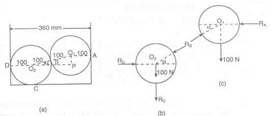solved examples based on body diagram i