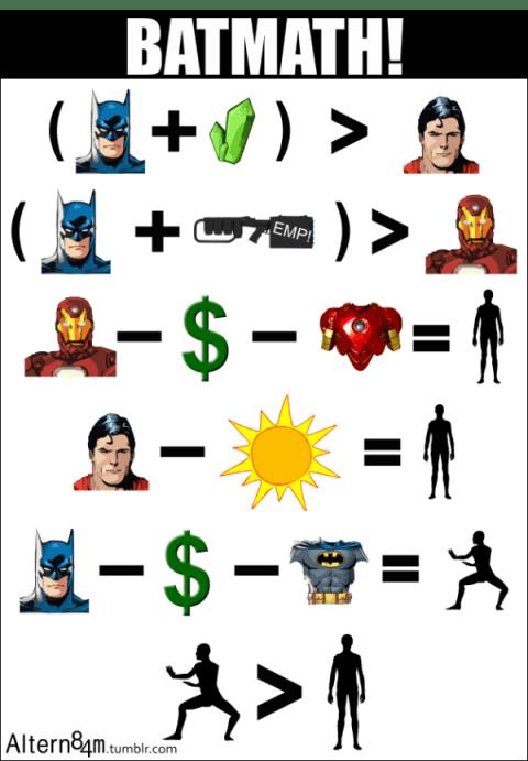Batmath infographic