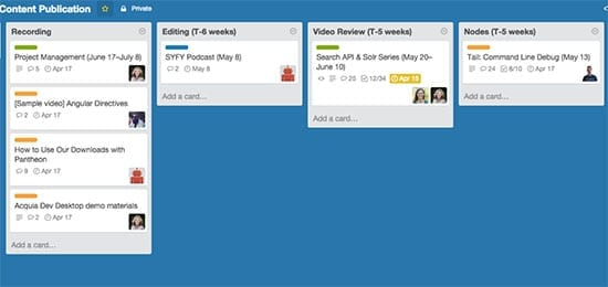How To Use Trello for Video Production Project Management