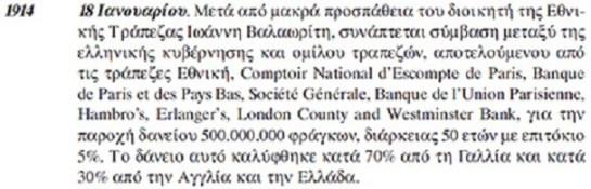 Rothschild κι Ἐθνικὴ τράπεζα.89