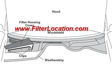 Cadillac Catera cabin air filter location