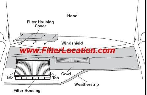 Volkswagen Beetle cabin air filter location