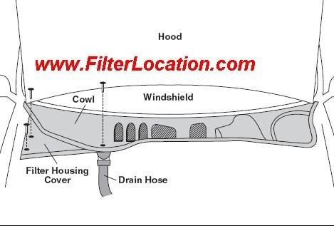 Volvo 850 Fuel Filter Location Wiring Diagram