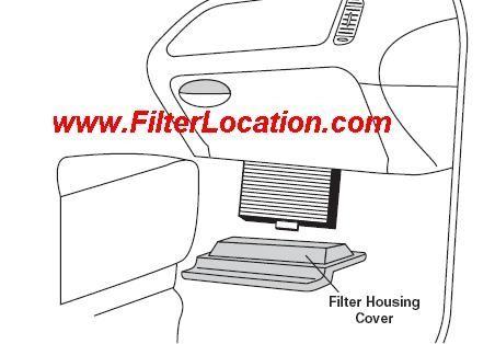 lincoln navigator fuel filter location