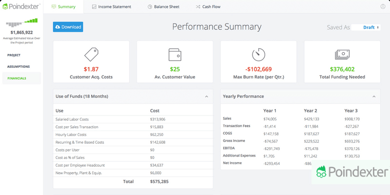 Top 20 Budgeting Software Solutions of 2018 - Financesonline