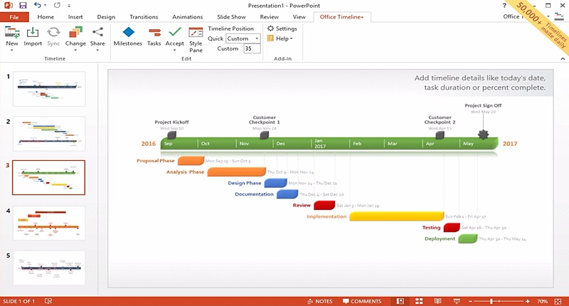Pros  Cons of Office Timeline Analysis of Leading Project