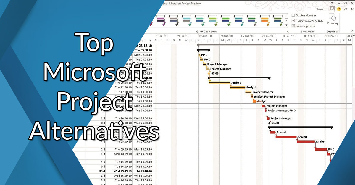 Top 10 Alternatives to Microsoft Project Analysis of Project