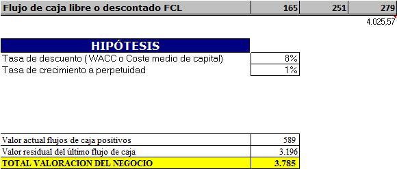FCL 5
