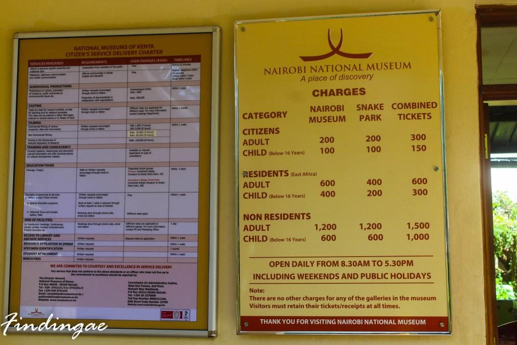 Nairobi Museum Fees