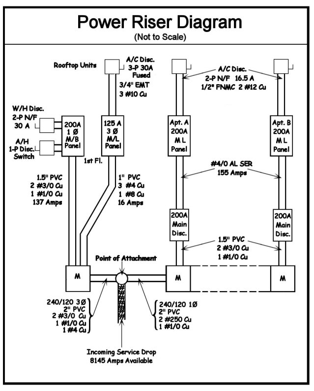 electrical wiring diagrams residential apartments electrical wiring