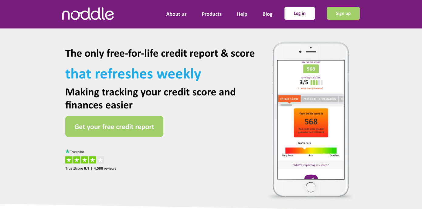 Credit Karma Credit Karma Archives Finovate