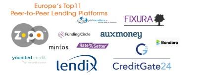 Europe's Top 11 Peer-to-Peer Lending Platforms   Fintech Schweiz Digital Finance News ...