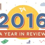 2016-in-review-footer-tech-year-in-review-across-asia