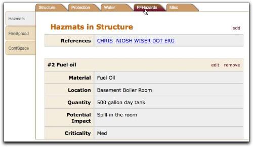 structureFFHazardsHazmats