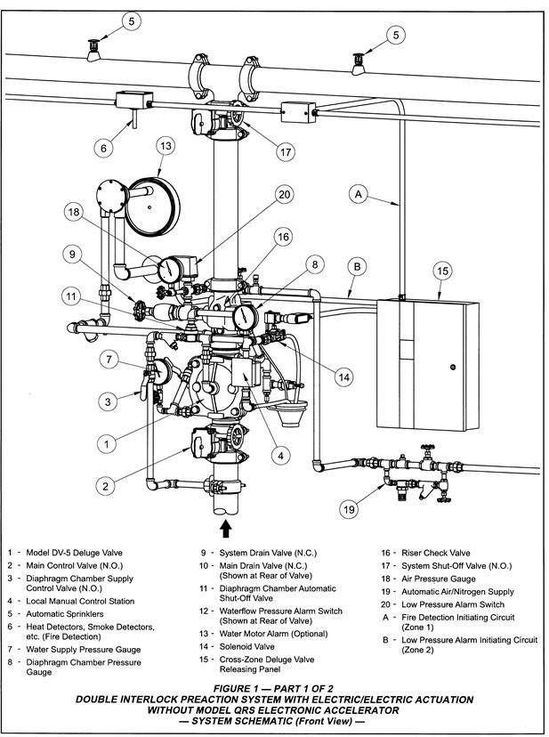 system riser diagram