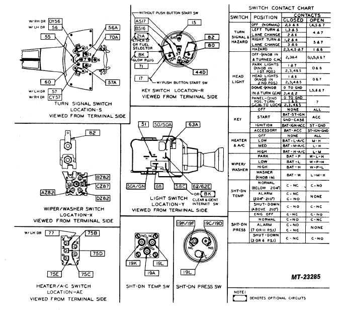 aerial ladder diagram