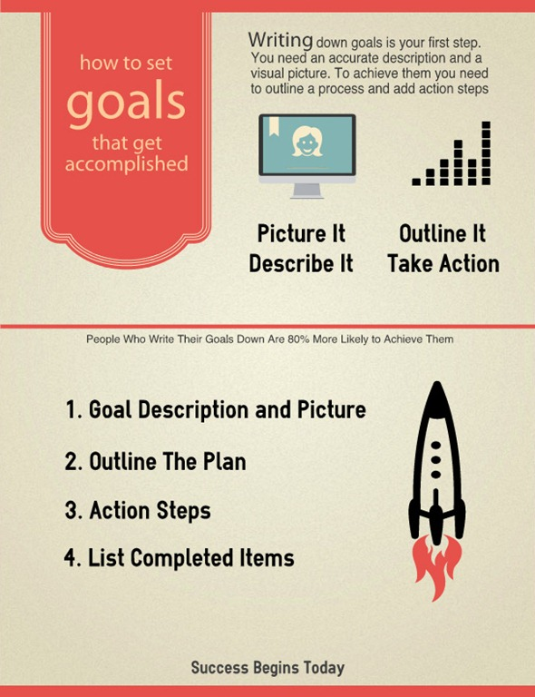 How To Reach Your Goals In Life - Fire Up Today