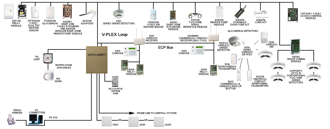 primary control wiring diagram for honeywell alarm system image
