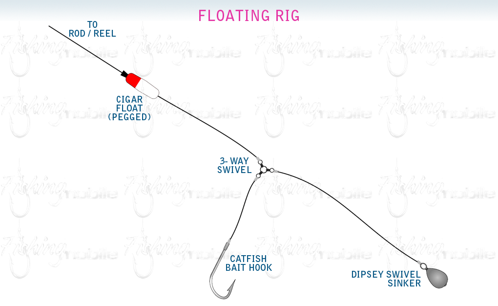 diagram of speed rig for crappie