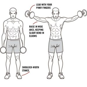 dumbbell-lateral-raise-execution