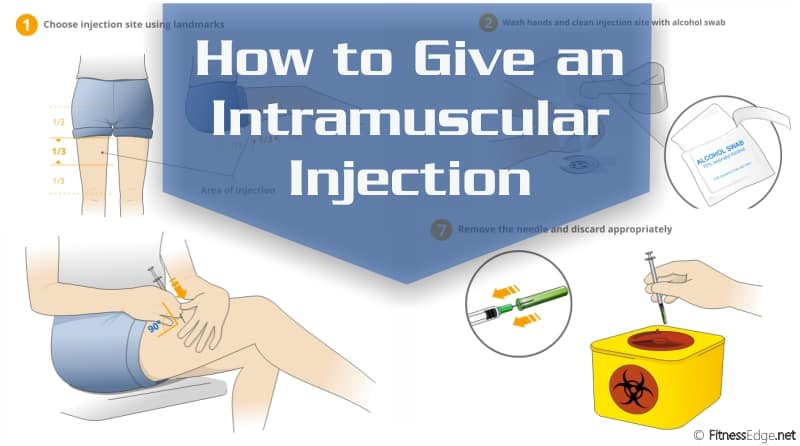 How to Give an IM Shot (Includes Vastus Lateralis Injection Site)