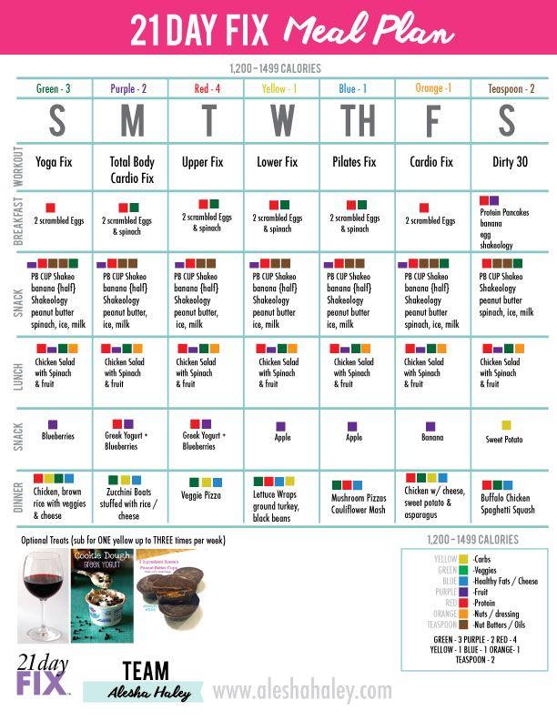 Best 25+ 1400 calorie meal plan ideas on Pinterest 21 day fix - risk plan