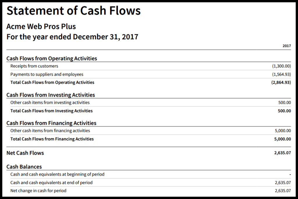 what is a statement of cash flow